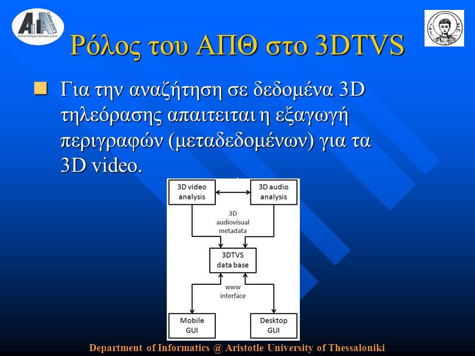 Department of Informatics @ Aristotle University of Thessaloniki Ρόλος του ΑΠΘ στο 3DTVS  Για την αναζήτηση σε δεδομένα 3D τηλεόρασης απαιτειται η εξαγωγή περιγραφών (μεταδεδομένων) για τα 3D video.