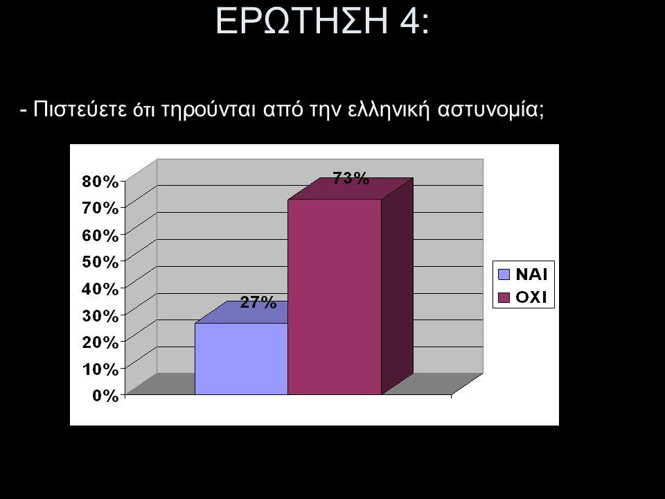 ΕΡΩΤΗΣΗ 4: - Πιστεύετε ότι τηρούνται από την ελληνική αστυνομία;