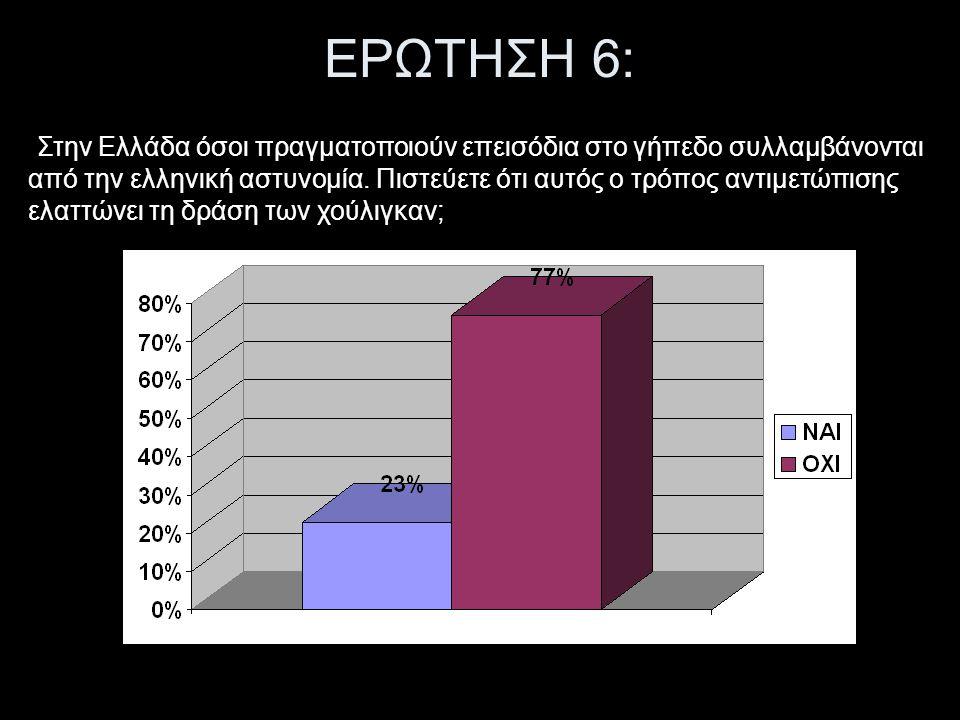 ΕΡΩΤΗΣΗ 6: -Στην Ελλάδα όσοι πραγματοποιούν επεισόδια στο γήπεδο συλλαμβάνονται από την ελληνική αστυνομία. Πιστεύετε ότι αυτός ο τρόπος αντιμετώπισης