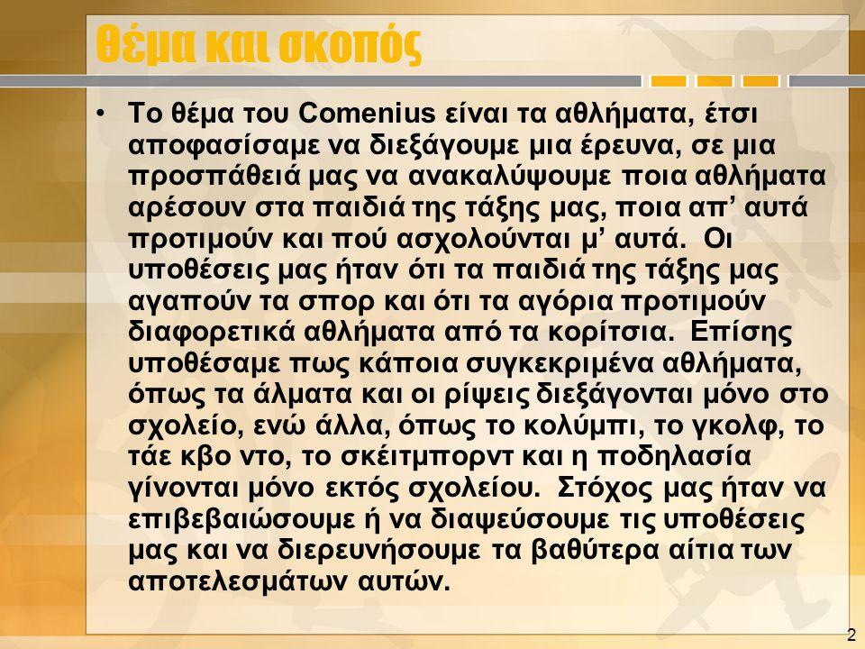 2 Θέμα και σκοπός •Το θέμα του Comenius είναι τα αθλήματα, έτσι αποφασίσαμε να διεξάγουμε μια έρευνα, σε μια προσπάθειά μας να ανακαλύψουμε ποια αθλήμ
