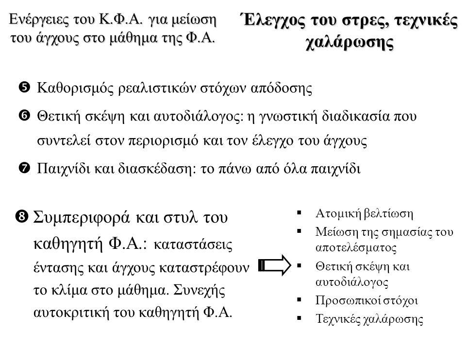 Έλεγχος του στρες, τεχνικές χαλάρωσης Ενέργειες του Κ.Φ.Α. για μείωση του άγχους στο μάθημα της Φ.Α.  Καθορισμός ρεαλιστικών στόχων απόδοσης  Θετική