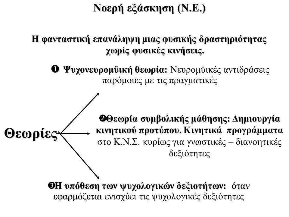 Νοερή εξάσκηση (Ν.Ε.) Η φανταστική επανάληψη μιας φυσικής δραστηριότητας χωρίς φυσικές κινήσεις.  Ψυχονευρομϋική θεωρία:  Ψυχονευρομϋική θεωρία: Νευ