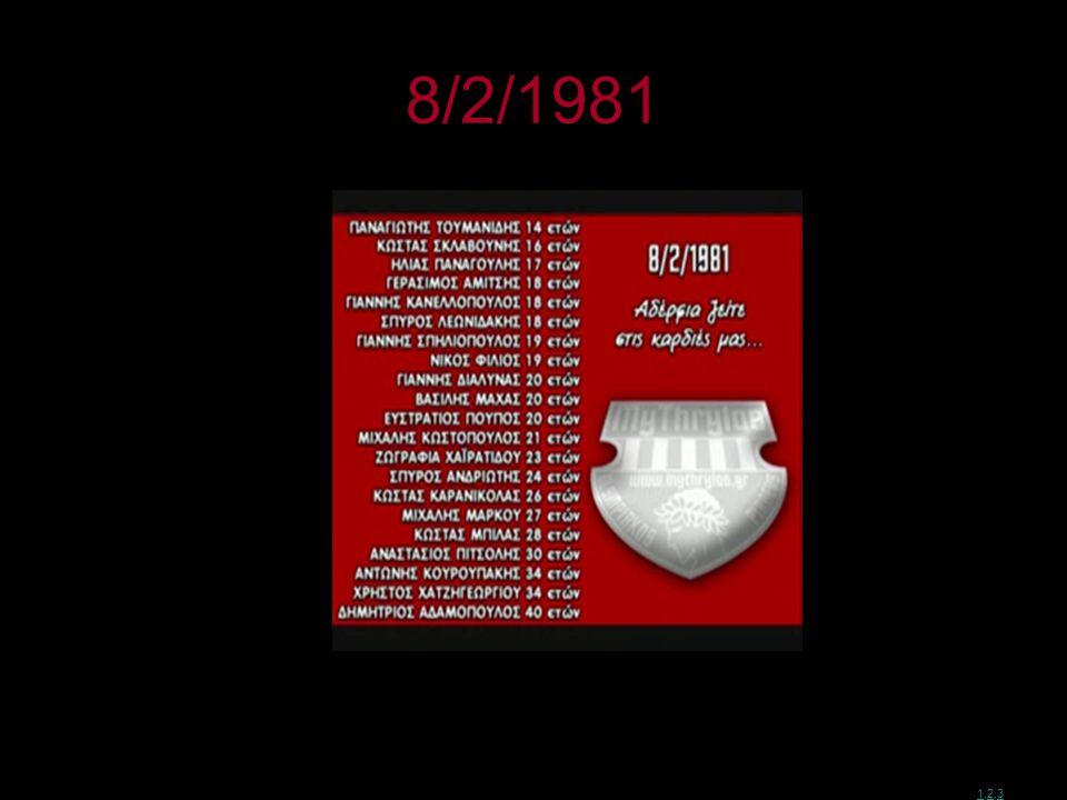 8/2/1981 1,2,31,2,3