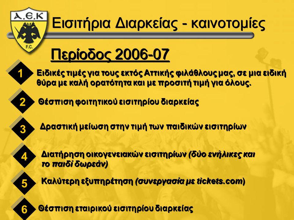 Εισιτήρια Διαρκείας - καινοτομίες Περίοδος 2006-07 Ειδικές τιμές για τους εκτός Αττικής φιλάθλους μας, σε μια ειδική θύρα με καλή ορατότητα και με προ