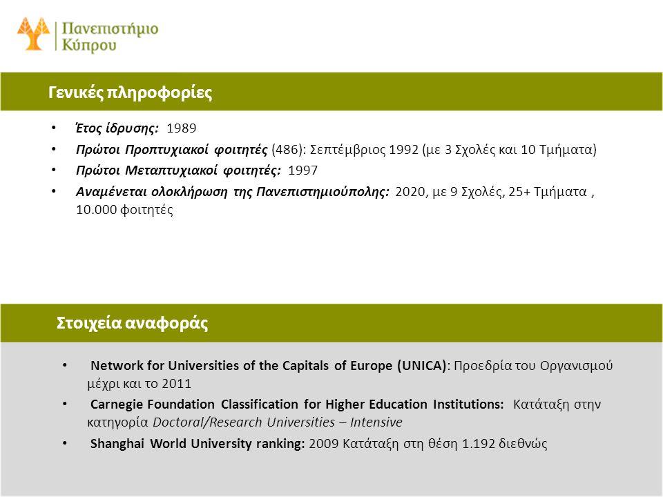 Γενικές πληροφορίες Στοιχεία αναφοράς • Network for Universities of the Capitals of Europe (UNICA): Προεδρία του Οργανισμού μέχρι και το 2011 • Carnegie Foundation Classification for Higher Education Institutions: Κατάταξη στην κατηγορία Doctoral/Research Universities – Intensive • Shanghai World University ranking: 2009 Κατάταξη στη θέση 1.192 διεθνώς • Έτος ίδρυσης: 1989 • Πρώτοι Προπτυχιακοί φοιτητές (486): Σεπτέμβριος 1992 (με 3 Σχολές και 10 Τμήματα) • Πρώτοι Μεταπτυχιακοί φοιτητές: 1997 • Αναμένεται ολοκλήρωση της Πανεπιστημιούπολης: 2020, με 9 Σχολές, 25+ Τμήματα, 10.000 φοιτητές
