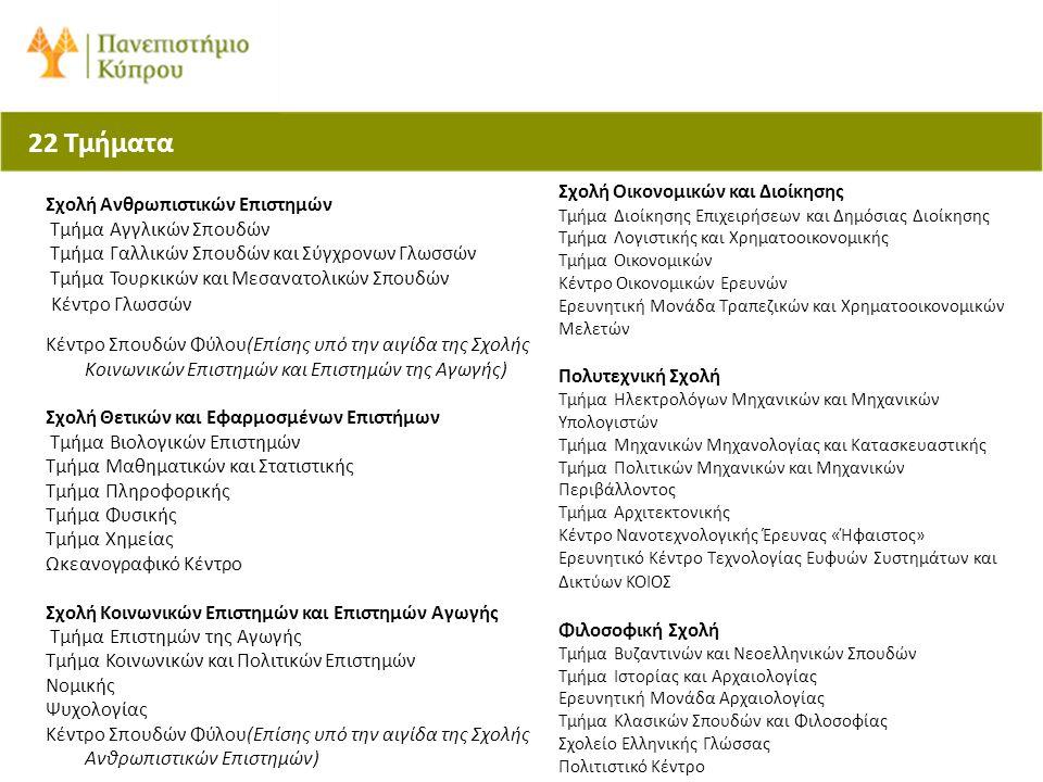 22 Τμήματα Σχολή Ανθρωπιστικών Επιστημών Τμήμα Αγγλικών Σπουδών Τμήμα Γαλλικών Σπουδών και Σύγχρονων Γλωσσών Τμήμα Τουρκικών και Μεσανατολικών Σπουδών Κέντρο Γλωσσών Κέντρο Σπουδών Φύλου(Επίσης υπό την αιγίδα της Σχολής Κοινωνικών Επιστημών και Επιστημών της Αγωγής) Σχολή Θετικών και Εφαρμοσμένων Επιστήμων Τμήμα Βιολογικών Επιστημών Τμήμα Μαθηματικών και Στατιστικής Τμήμα Πληροφορικής Τμήμα Φυσικής Τμήμα Χημείας Ωκεανογραφικό Κέντρο Σχολή Κοινωνικών Επιστημών και Επιστημών Αγωγής Τμήμα Επιστημών της Αγωγής Τμήμα Κοινωνικών και Πολιτικών Επιστημών Νομικής Ψυχολογίας Κέντρο Σπουδών Φύλου(Επίσης υπό την αιγίδα της Σχολής Ανθρωπιστικών Επιστημών) Σχολή Οικονομικών και Διοίκησης Τμήμα Διοίκησης Επιχειρήσεων και Δημόσιας Διοίκησης Τμήμα Λογιστικής και Χρηματοοικονομικής Τμήμα Οικονομικών Κέντρο Οικονομικών Ερευνών Ερευνητική Μονάδα Τραπεζικών και Χρηματοοικονομικών Μελετών Πολυτεχνική Σχολή Τμήμα Ηλεκτρολόγων Μηχανικών και Μηχανικών Υπολογιστών Τμήμα Μηχανικών Μηχανολογίας και Κατασκευαστικής Τμήμα Πολιτικών Μηχανικών και Μηχανικών Περιβάλλοντος Τμήμα Αρχιτεκτονικής Κέντρο Νανοτεχνολογικής Έρευνας «Ήφαιστος» Ερευνητικό Κέντρο Τεχνολογίας Ευφυών Συστημάτων και Δικτύων ΚΟΙΟΣ Φιλοσοφική Σχολή Τμήμα Βυζαντινών και Νεοελληνικών Σπουδών Τμήμα Ιστορίας και Αρχαιολογίας Ερευνητική Μονάδα Αρχαιολογίας Τμήμα Κλασικών Σπουδών και Φιλοσοφίας Σχολείο Ελληνικής Γλώσσας Πολιτιστικό Κέντρο