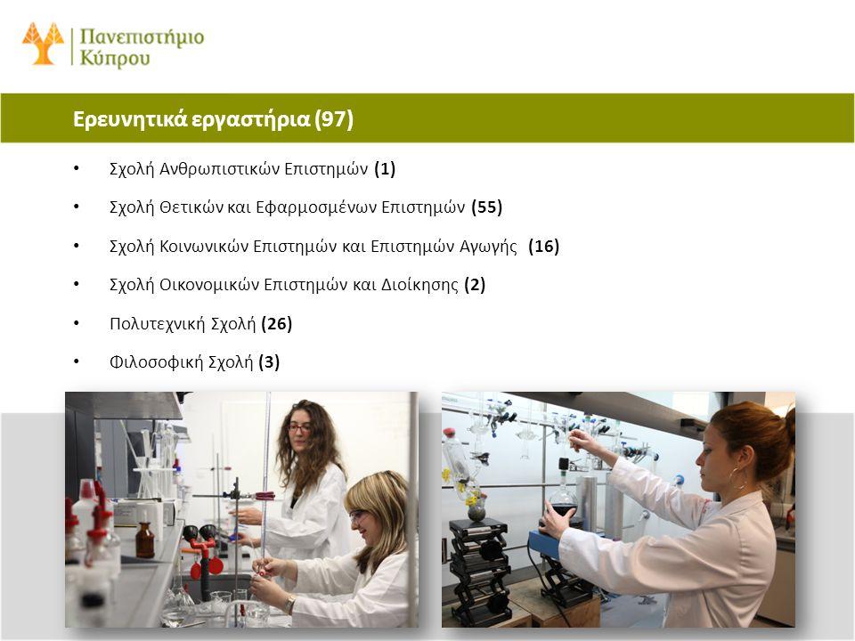 Ερευνητικά εργαστήρια (97) • Σχολή Ανθρωπιστικών Επιστημών (1) • Σχολή Θετικών και Εφαρμοσμένων Επιστημών (55) • Σχολή Κοινωνικών Επιστημών και Επιστημών Αγωγής (16) • Σχολή Οικονομικών Επιστημών και Διοίκησης (2) • Πολυτεχνική Σχολή (26) • Φιλοσοφική Σχολή (3)