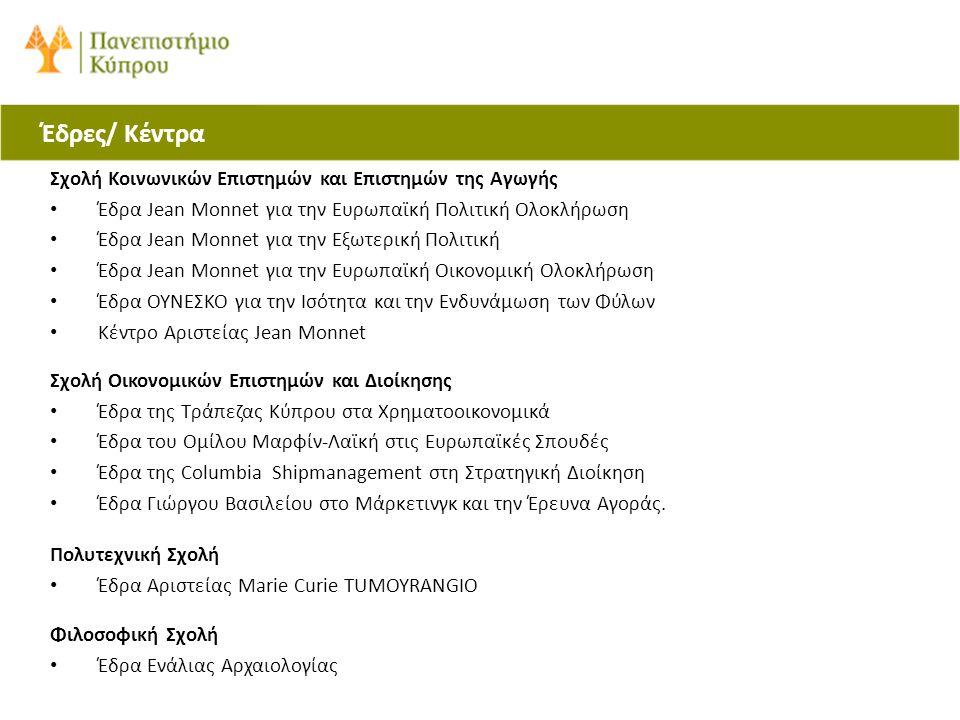 Έδρες/ Κέντρα Σχολή Κοινωνικών Επιστημών και Επιστημών της Αγωγής • Έδρα Jean Monnet για την Ευρωπαϊκή Πολιτική Ολοκλήρωση • Έδρα Jean Monnet για την Εξωτερική Πολιτική • Έδρα Jean Monnet για την Ευρωπαϊκή Οικονομική Ολοκλήρωση • Έδρα ΟΥΝΕΣΚΟ για την Ισότητα και την Ενδυνάμωση των Φύλων • Kέντρο Αριστείας Jean Monnet Σχολή Οικονομικών Επιστημών και Διοίκησης • Έδρα της Τράπεζας Κύπρου στα Χρηματοοικονομικά • Έδρα του Ομίλου Μαρφίν-Λαϊκή στις Ευρωπαϊκές Σπουδές • Έδρα της Columbia Shipmanagement στη Στρατηγική Διοίκηση • Έδρα Γιώργου Βασιλείου στο Μάρκετινγκ και την Έρευνα Αγοράς.
