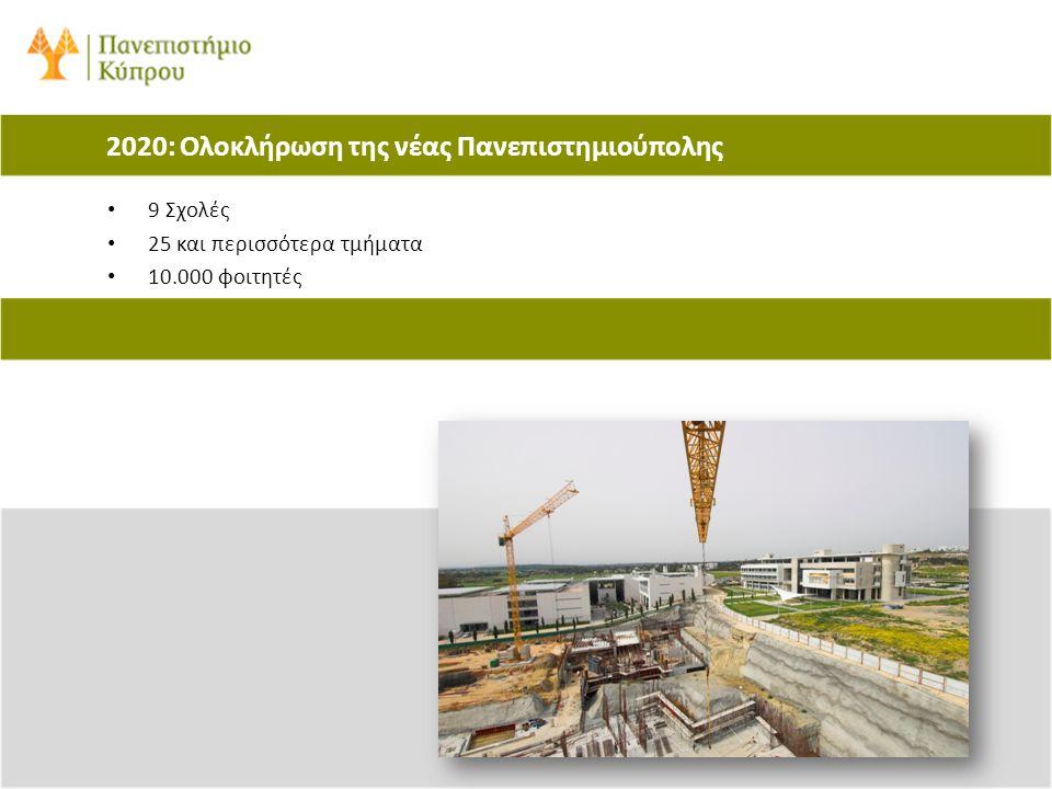 2020: Ολοκλήρωση της νέας Πανεπιστημιούπολης • 9 Σχολές • 25 και περισσότερα τμήματα • 10.000 φοιτητές