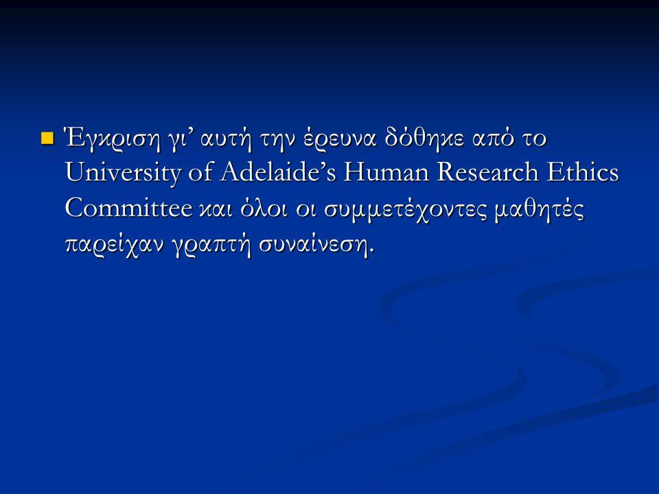  Έγκριση γι' αυτή την έρευνα δόθηκε από το University of Adelaide's Human Research Ethics Committee και όλοι οι συμμετέχοντες μαθητές παρείχαν γραπτή