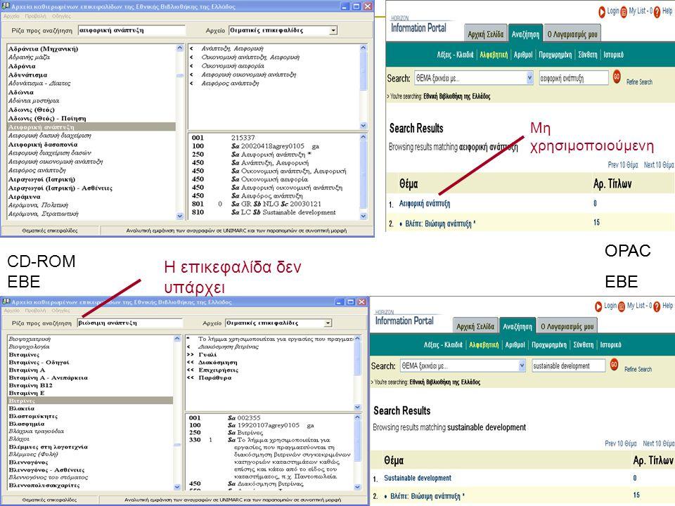 04/11/2010 19ο Πανελλήνιο Συνέδριο Ακαδημαϊκών Βιβλιοθηκών 11 Η επικεφαλίδα δεν υπάρχει CD-ROM ΕΒΕ OPAC ΕΒΕ Μη χρησιμοποιούμενη OPAC ΕΒΕ