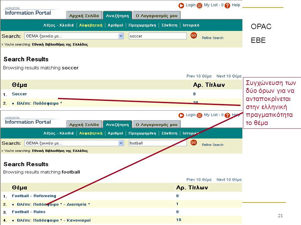 04/11/2010 19ο Πανελλήνιο Συνέδριο Ακαδημαϊκών Βιβλιοθηκών 21 OPAC ΕΒΕ Συγχώνευση των δύο όρων για να ανταποκρίνεται στην ελληνική πραγματικότητα το θ