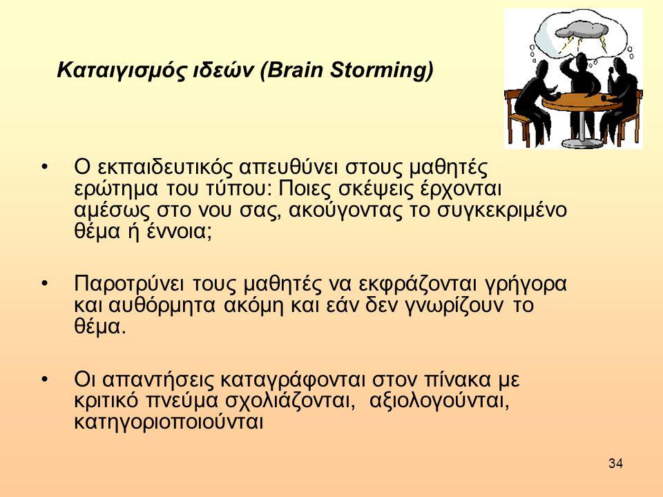 34 Καταιγισμός ιδεών (Brain Storming) •Ο εκπαιδευτικός απευθύνει στους μαθητές ερώτημα του τύπου: Ποιες σκέψεις έρχονται αμέσως στο νου σας, ακούγοντα