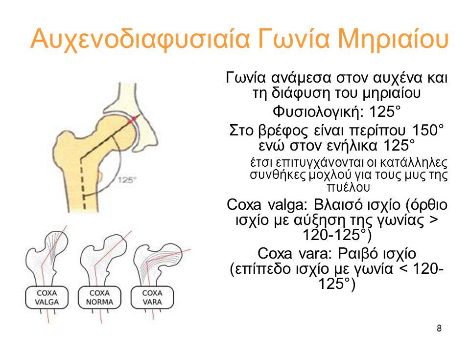 8 Αυχενοδιαφυσιαία Γωνία Μηριαίου Γωνία ανάμεσα στον αυχένα και τη διάφυση του μηριαίου Φυσιολογική: 125° Στο βρέφος είναι περίπου 150° ενώ στον ενήλι