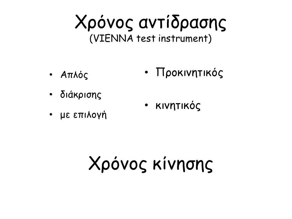 Χρόνος αντίδρασης (VIENNA test instrument) • Απλός • διάκρισης • με επιλογή • Προκινητικός • κινητικός Χρόνος κίνησης