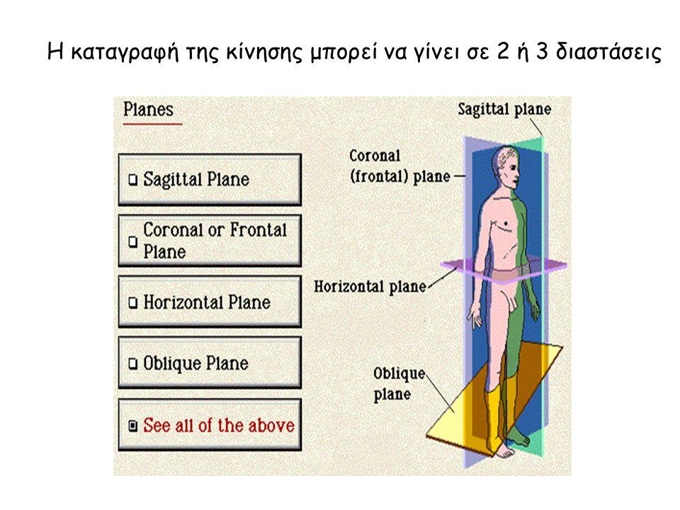 Η καταγραφή της κίνησης μπορεί να γίνει σε 2 ή 3 διαστάσεις