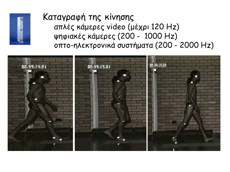 Καταγραφή της κίνησης απλές κάμερες video (μέχρι 120 Hz) ψηφιακές κάμερες (200 - 1000 Hz) οπτο-ηλεκτρονικά συστήματα (200 - 2000 Hz)