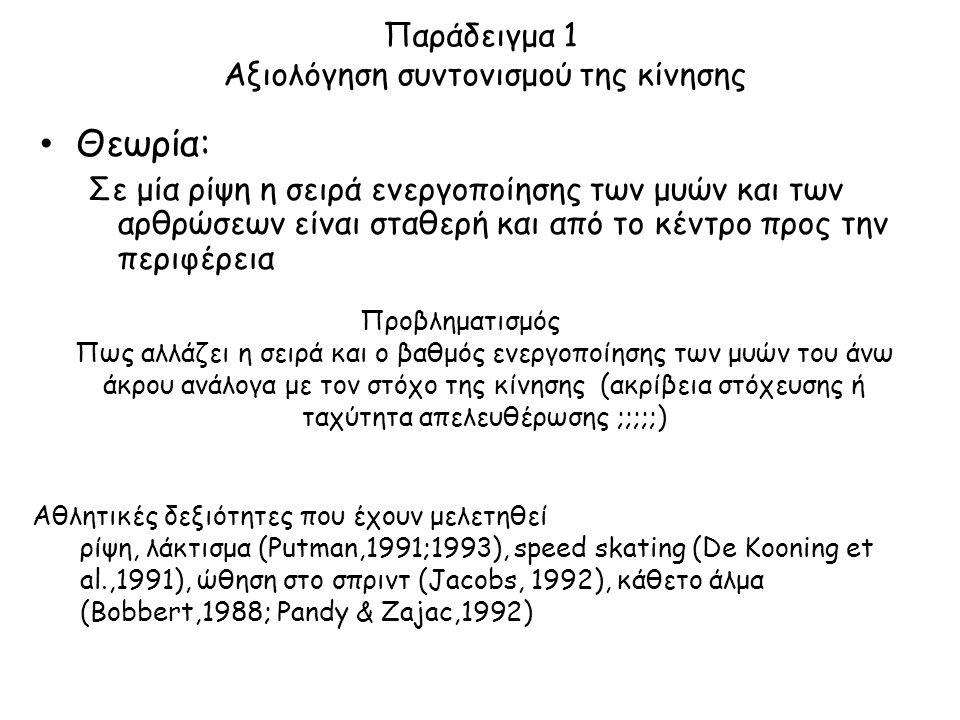 Παράδειγμα 2 Αξιολόγηση μάθησης Θεωρία: Μέσω της εξάσκησης, ο ασκούμενος μαθαίνει να απελευθερώνει ελεγχόμενους βαθμούς ελευθερίας κατά την εκτέλεση μίας κίνησης (Berstein,1967) Προβληματισμός ποιες αλλαγές συμβαίνουν στην κίνηση του σουτ στο ποδόσφαιρο, ως αποτέλεσμα της συστηματικής εξάσκησης ;; (Anderson & Sidaway,1994; Young & Marteniuk, 1995) Αποτελέσματα: η ταχύτητα του ποδιού βελτιώθηκε κατά 50% μεγαλύτερη κίνηση στο ισχίο και το γόνατο καλύτερη αλληλουχία κινήσεων από το κέντρο προς την περιφέρεια καλύτερη μεταφορά ισχύος μεταξύ των αρθρώσεων