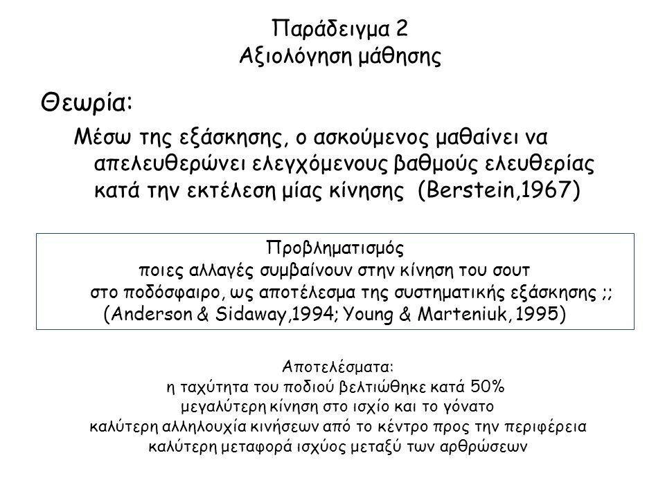 Παράδειγμα 2 Αξιολόγηση μάθησης Θεωρία: Μέσω της εξάσκησης, ο ασκούμενος μαθαίνει να απελευθερώνει ελεγχόμενους βαθμούς ελευθερίας κατά την εκτέλεση μ