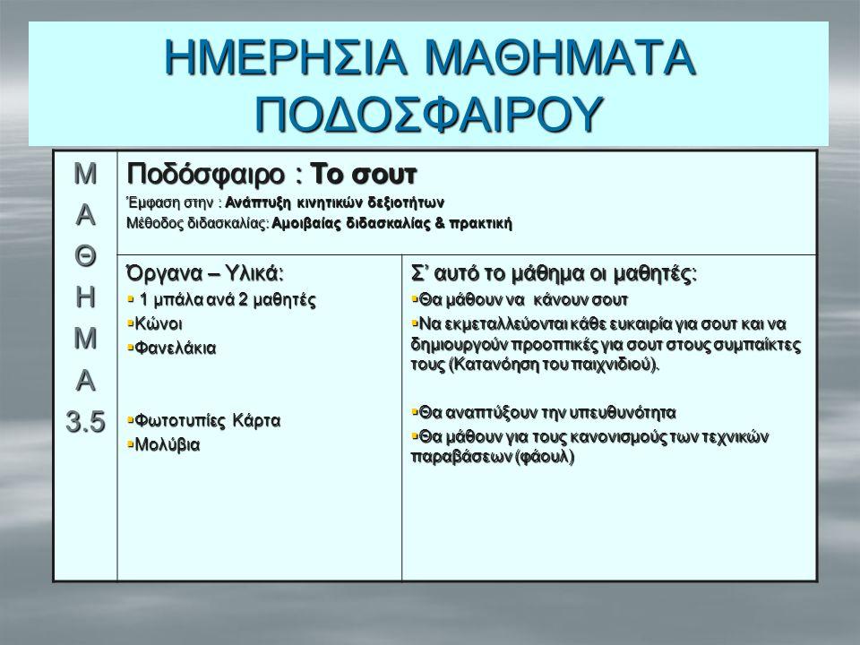 ΗΜΕΡΗΣΙΑ ΜΑΘΗΜΑΤΑ ΠΟΔΟΣΦΑΙΡΟΥ ΜΑΘΗΜΑ3.5 Ποδόσφαιρο : Το σουτ Έμφαση στην : Ανάπτυξη κινητικών δεξιοτήτων Μέθοδος διδασκαλίας: Αμοιβαίας διδασκαλίας &