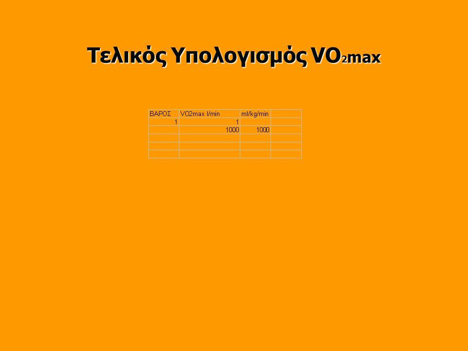 Τελικός Υπολογισμός VO 2 max