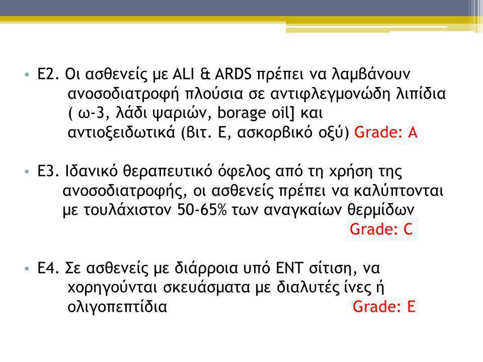 • Ε2. Οι ασθενείς με ALI & ARDS πρέπει να λαμβάνουν ανοσοδιατροφή πλούσια σε αντιφλεγμονώδη λιπίδια ( ω-3, λάδι ψαριών, borage oil] και αντιοξειδωτικά