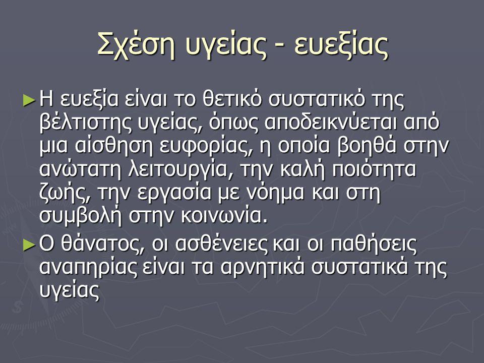Οστική ακεραιότητα ► Οι συνήθεις ορισμοί δεν συμπεριλαμβάνουν την οστική ακεραιότητα ως μέρος της ευρωστίας.