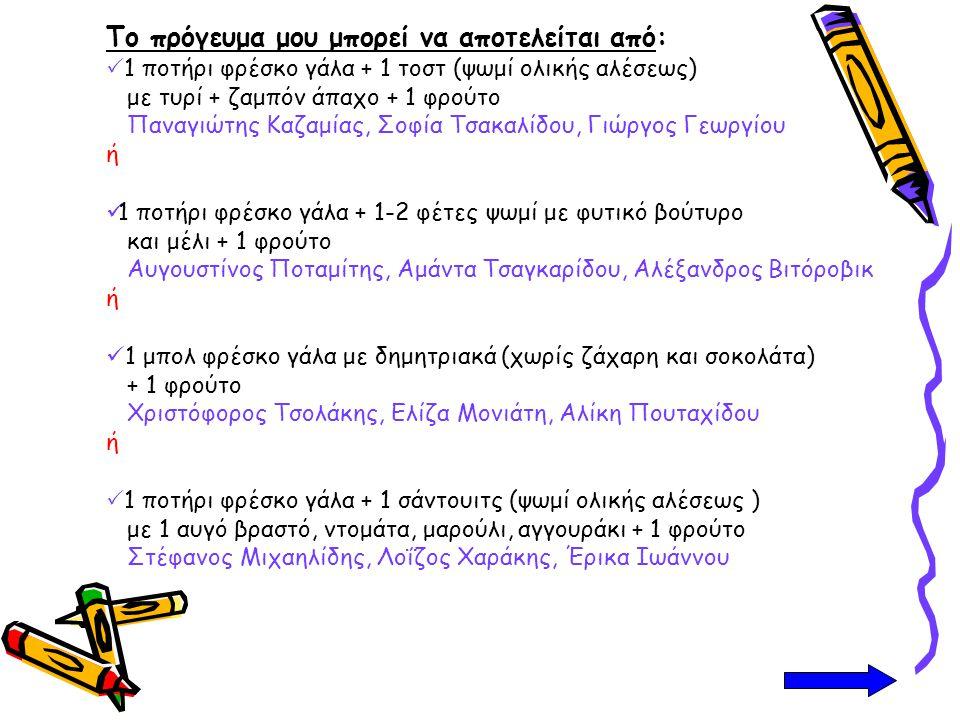ή  1 ποτήρι φρέσκο χυμό + 2 φρυγανιές με μαργαρίνη, μέλι και τυρί με χαμηλά λιπαρά Νικόλας Ιωαννίδης, Κυπριανός Ηροδότου, Αντρέας Γλυκύς ή  Γιαούρτι με δημητριακά (χωρίς ζάχαρη και σοκολάτα) + 1 φρούτο Δημητριάνα Λοΐζου, Φραγκίσκος Στυλιανού, Στέφανη Δημοσθένους ή  1 ποτήρι φρέσκο χυμό + 1 σάντουιτς (ψωμί ολικής αλέσεως ) με γαλοπούλα και τυρί με χαμηλά λιπαρά, ντομάτα, μαρούλι, αγγουράκι + 1 φρούτο Ιώ Τζιαμπάζη, Μαρία Αδαμίδου, Σάπα Νασίρι