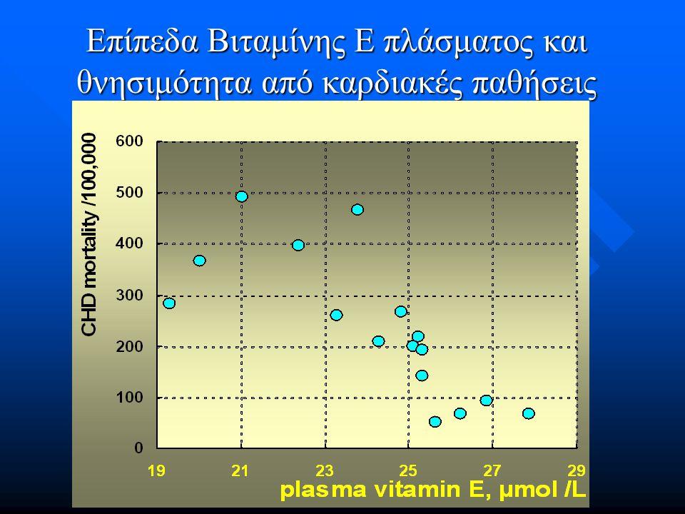 Επίπεδα Βιταμίνης Ε πλάσματος και θνησιμότητα από καρδιακές παθήσεις