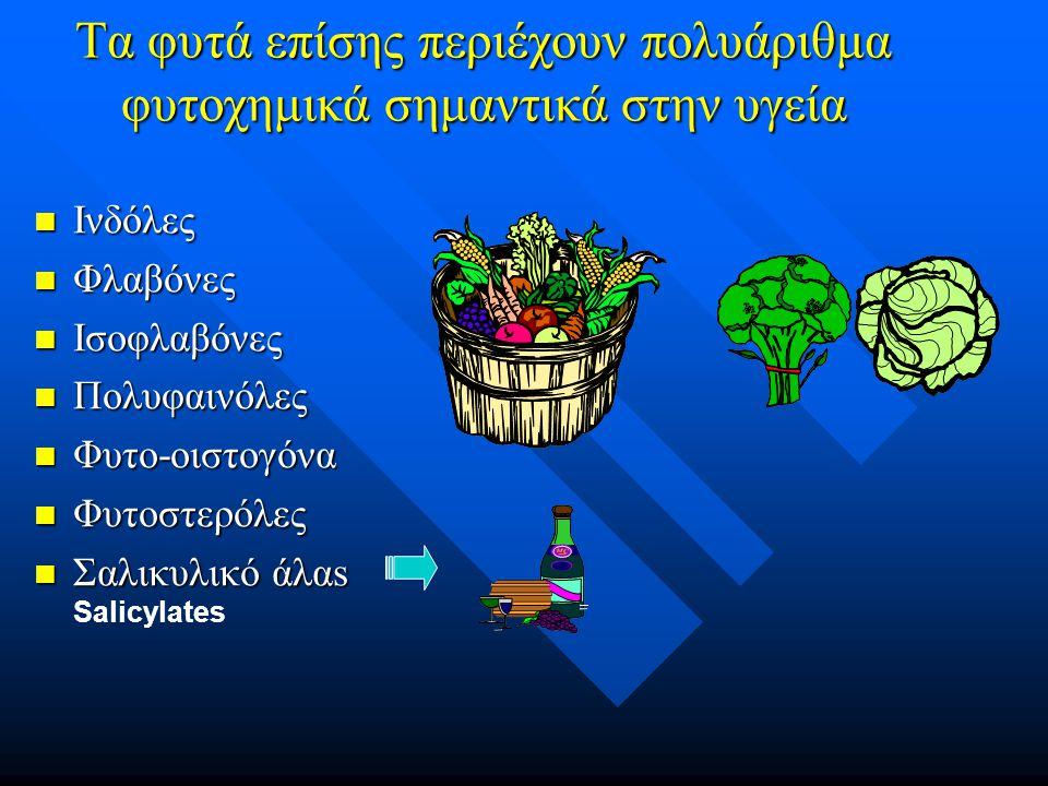 Τα φυτά επίσης περιέχουν πολυάριθμα φυτοχημικά σημαντικά στην υγεία  Ινδόλες  Φλαβόνες  Ισοφλαβόνες  Πολυφαινόλες  Φυτο-οιστογόνα  Φυτοστερόλες  Σαλικυλικό άλαs  Σαλικυλικό άλαs Salicylates