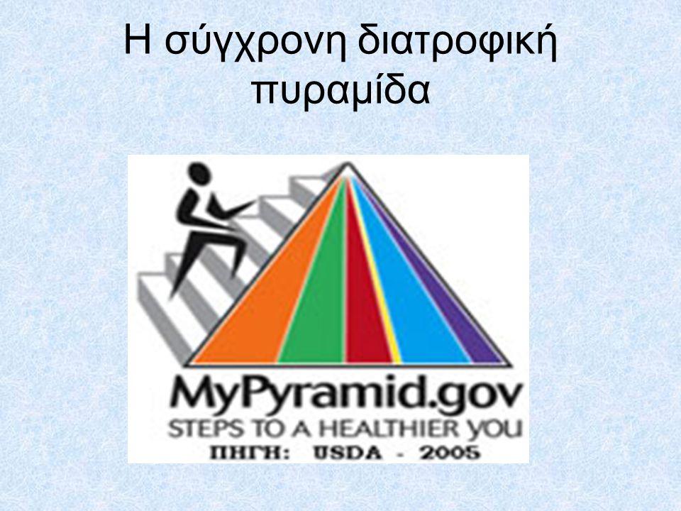 Η σύγχρονη διατροφική πυραμίδα