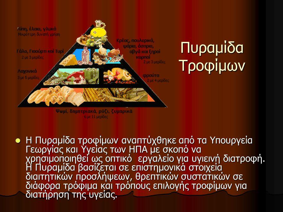 Πυραμίδα Τροφίμων  H Πυραμίδα τροφίμων αναπτύχθηκε από τα Υπουργεία Γεωργίας και Υγείας των ΗΠΑ με σκοπό να χρησιμοποιηθεί ως οπτικό εργαλείο για υγι