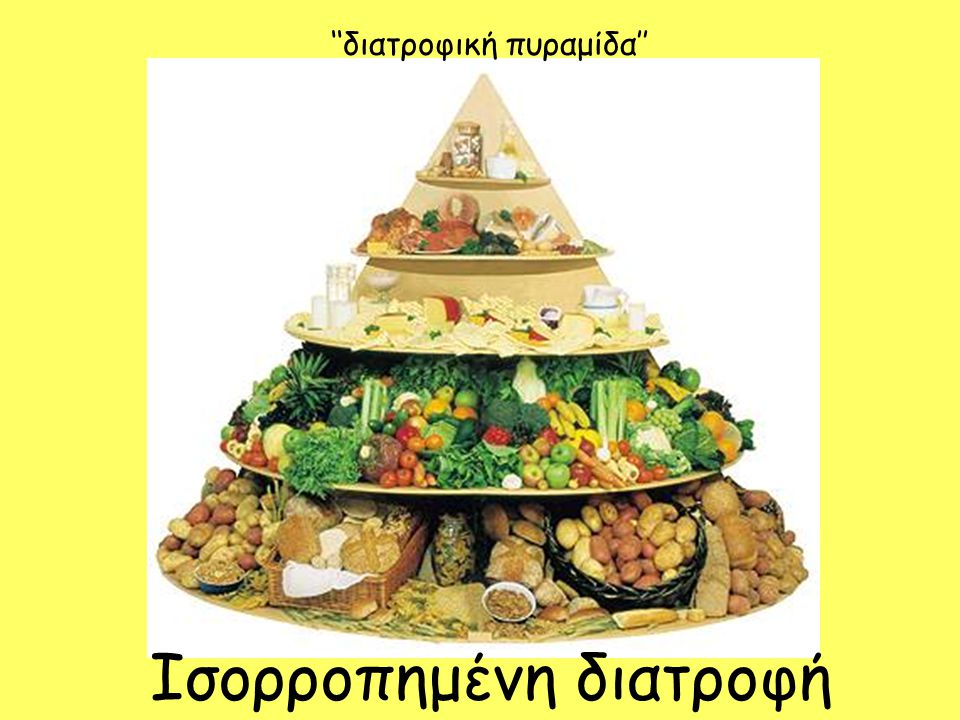 Ισορροπημένη διατροφή ''διατροφική πυραμίδα''