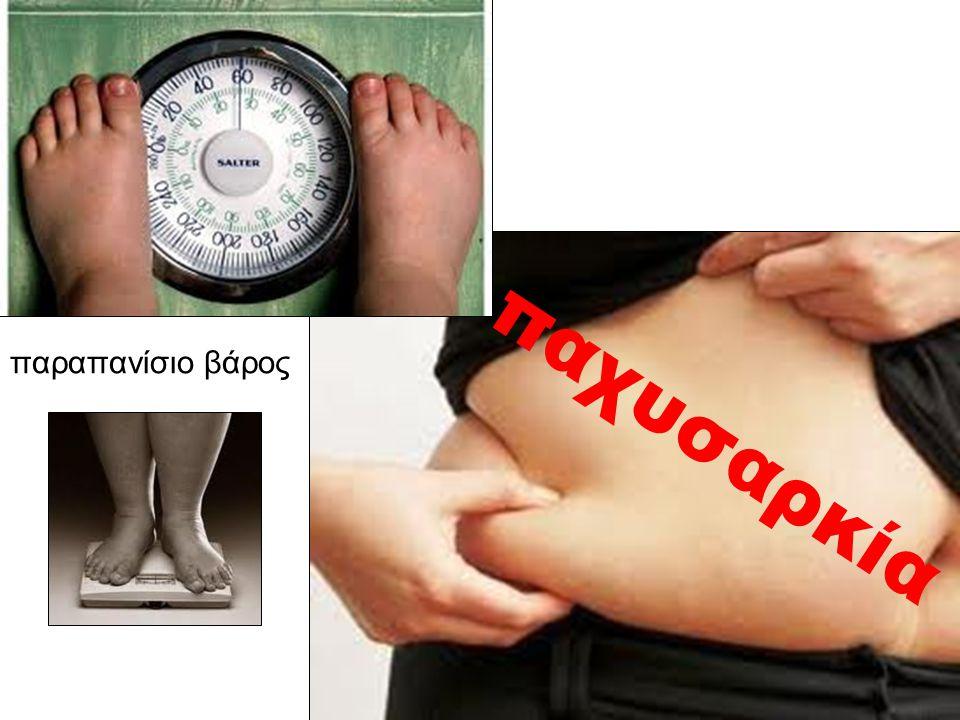 παχυσαρκία παραπανίσιο βάρος