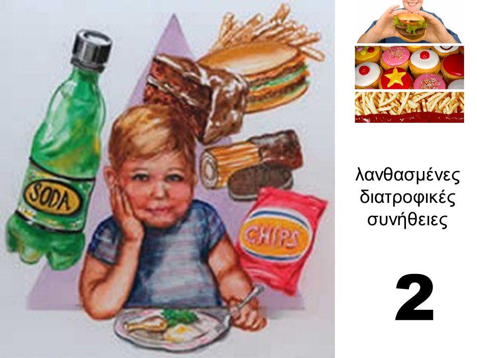 λανθασμένες διατροφικές συνήθειες 2