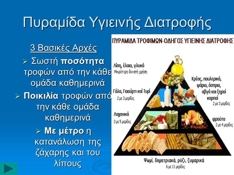 1 Πυραμίδα Υγιεινής Διατροφής 3 Βασικές Αρχές  Σωστή ποσότητα τροφών από την κάθε ομάδα καθημερινά  Ποικιλία τροφών από την κάθε ομάδα καθημερινά 