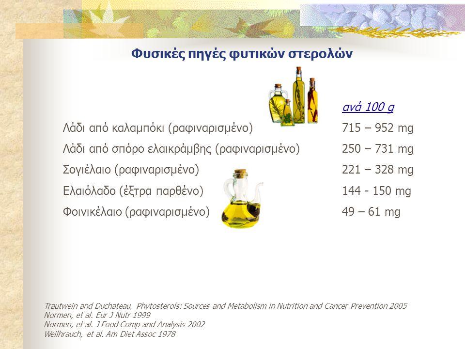 Φυσικές πηγές φυτικών στερολών ανά 100 g Λάδι από καλαμπόκι (ραφιναρισμένο)715 – 952 mg Λάδι από σπόρο ελαικράμβης (ραφιναρισμένο)250 – 731 mg Σογιέλα