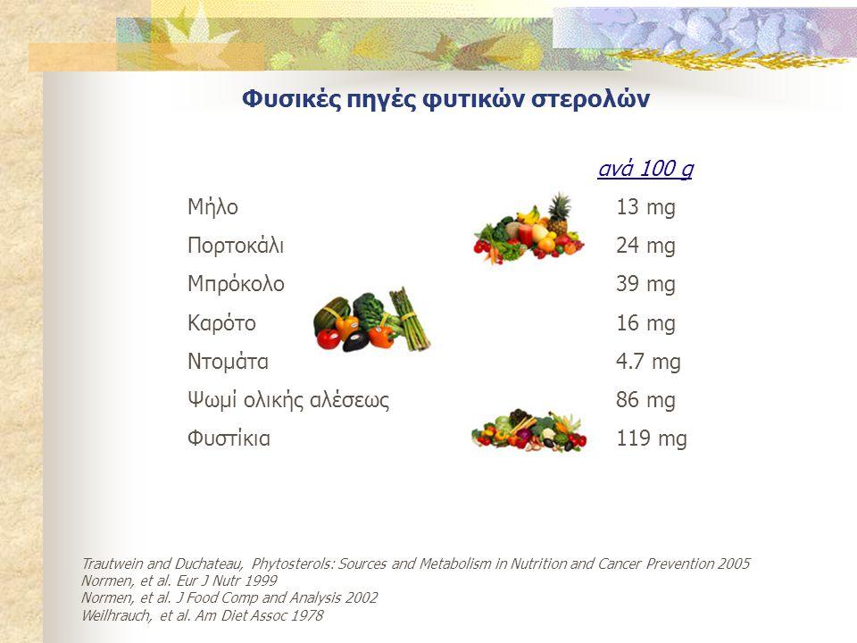 Φυσικές πηγές φυτικών στερολών ανά 100 g Μήλο 13 mg Πορτοκάλι 24 mg Μπρόκολο 39 mg Καρότο16 mg Ντομάτα4.7 mg Ψωμί ολικής αλέσεως86 mg Φυστίκια119 mg T