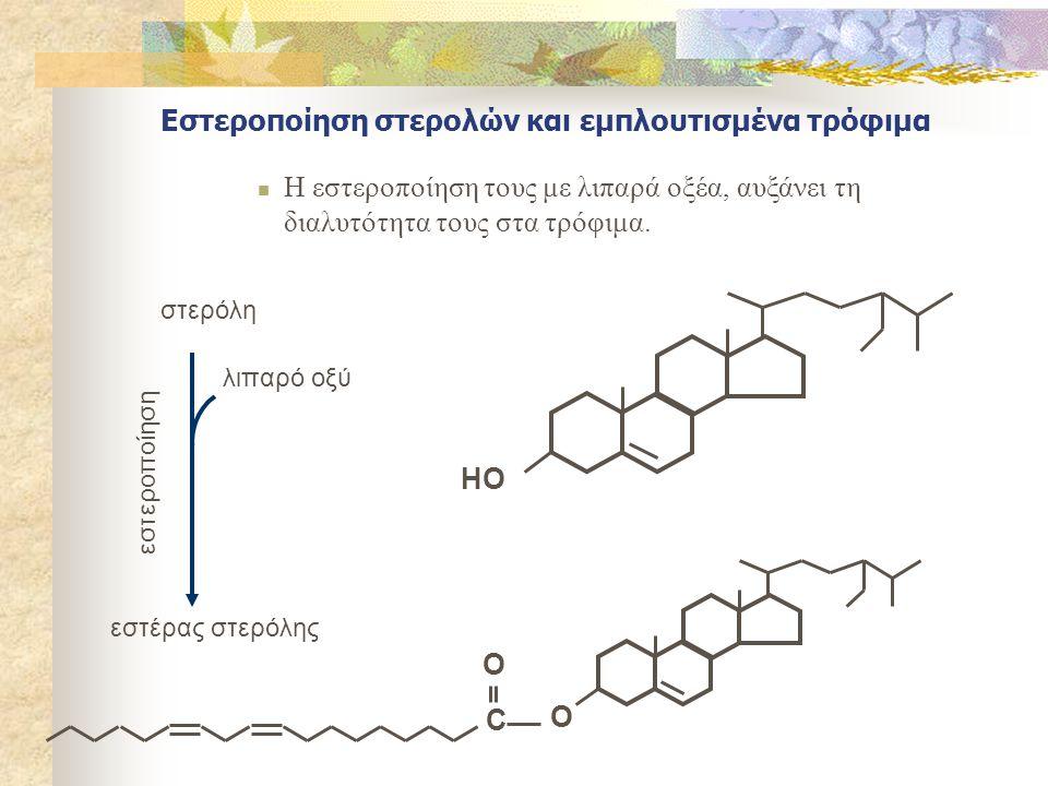  Η εστεροποίηση τους με λιπαρά οξέα, αυξάνει τη διαλυτότητα τους στα τρόφιμα. στερόλη εστέρας στερόλης εστεροποίηση λιπαρό οξύ HO O C O Εστεροποίηση