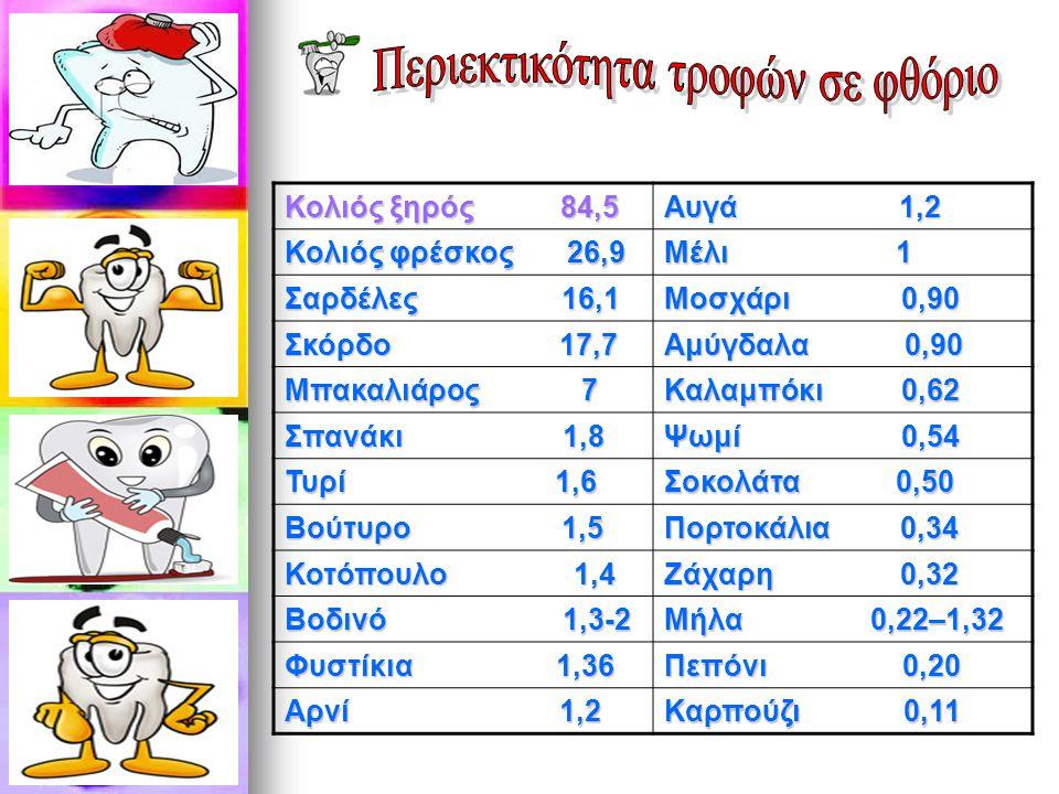 Κολιός ξηρός 84,5 Αυγά 1,2 Κολιός φρέσκος 26,9 Μέλι 1 Σαρδέλες 16,1 Μοσχάρι 0,90 Σκόρδο 17,7 Αμύγδαλα 0,90 Μπακαλιάρος 7 Καλαμπόκι 0,62 Σπανάκι 1,8 Ψωμί 0,54 Τυρί 1,6 Σοκολάτα 0,50 Βούτυρο 1,5 Πορτοκάλια 0,34 Κοτόπουλο 1,4 Ζάχαρη 0,32 Βοδινό 1,3-2 Μήλα 0,22–1,32 Φυστίκια 1,36 Πεπόνι 0,20 Αρνί 1,2 Καρπούζι 0,11