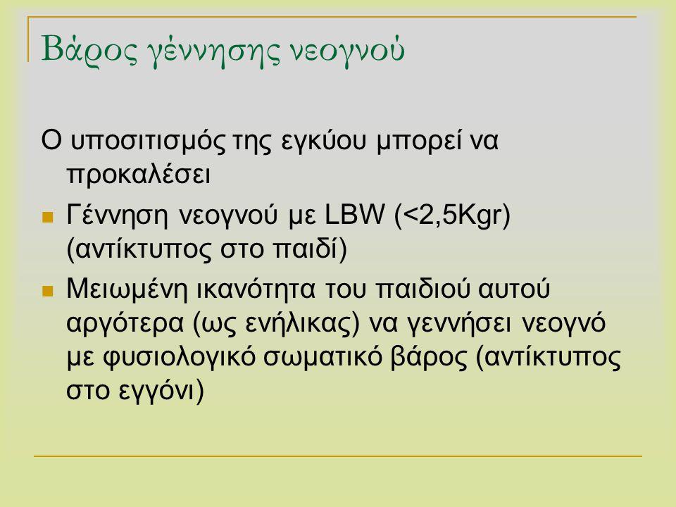 Βάρος γέννησης νεογνού Ο υποσιτισμός της εγκύου μπορεί να προκαλέσει  Γέννηση νεογνού με LBW (<2,5Kgr) (αντίκτυπος στο παιδί)  Μειωμένη ικανότητα το