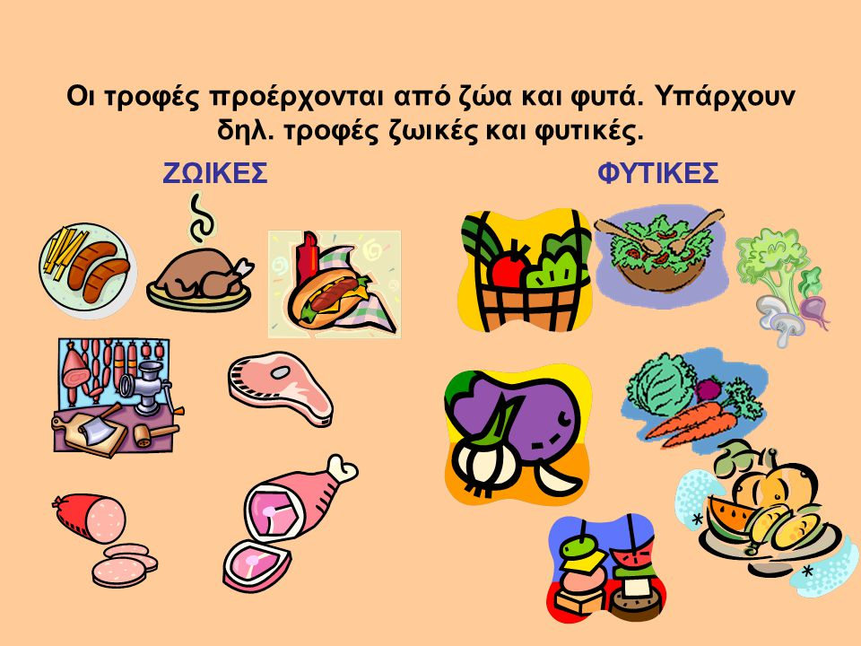 Οι τροφές προέρχονται από ζώα και φυτά. Υπάρχουν δηλ. τροφές ζωικές και φυτικές. ΖΩΙΚΕΣ ΦΥΤΙΚΕΣ