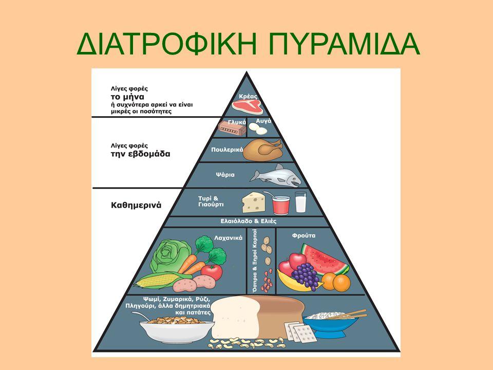 Σύμφωνα με τις αρχές της Μεσογειακής Διατροφής, οι συστάσεις αναφέρουν ότι καθημερινά θα πρέπει να προσλαμβάνουμε 4 με 6 μικρομερίδες λαχανικών.
