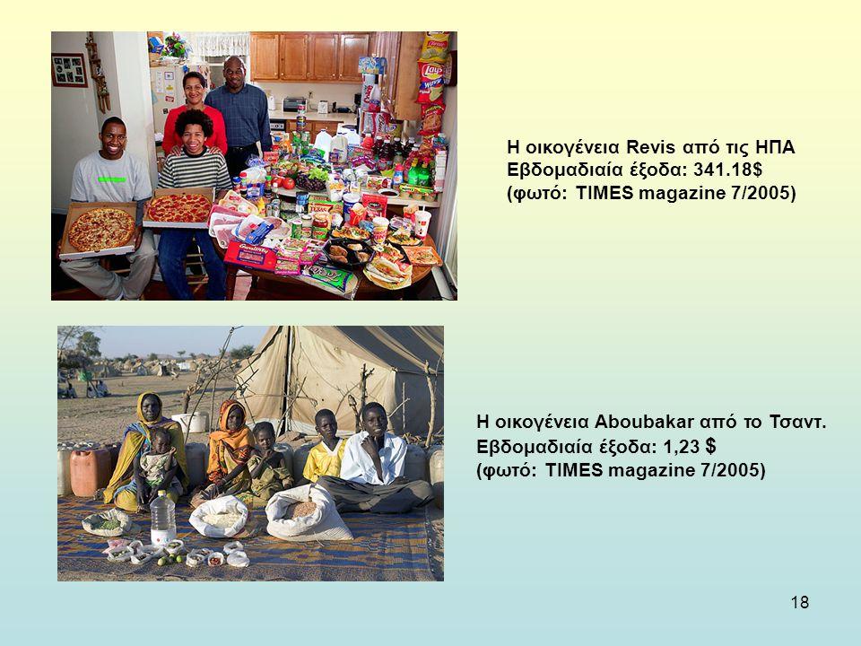 18 Η οικογένεια Revis από τις ΗΠΑ Εβδομαδιαία έξοδα: 341.18$ (φωτό: TIMES magazine 7/2005) Η οικογένεια Aboubakar από το Τσαντ.