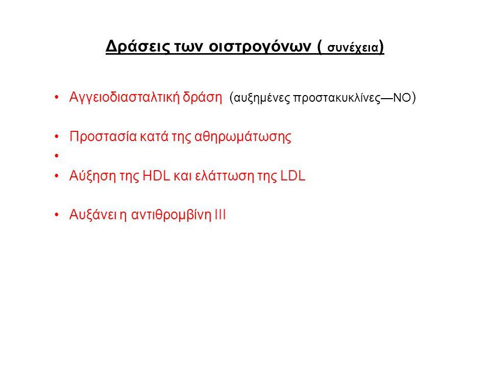 Δράσεις των οιστρογόνων ( συνέχεια ) •Αγγειοδιασταλτική δράση ( αυξημένες προστακυκλίνες—ΝΟ ) •Προστασία κατά της αθηρωμάτωσης • •Αύξηση της HDL και ελάττωση της LDL •Αυξάνει η αντιθρομβίνη ΙΙΙ