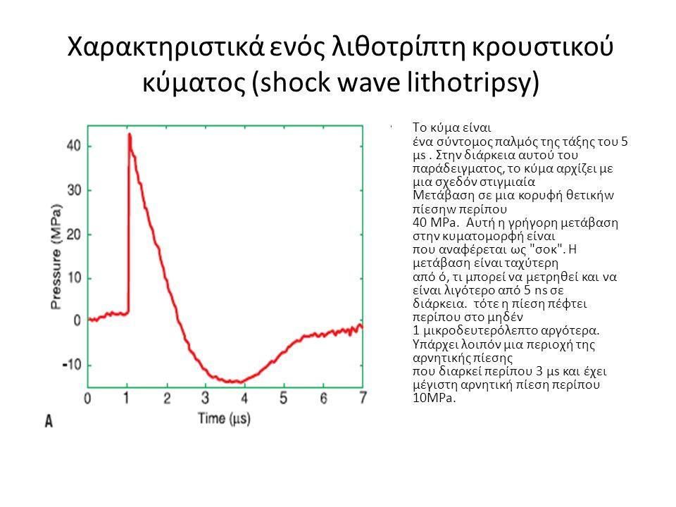 Χαρακτηριστικά ενός λιθοτρίπτη κρουστικού κύματος (shock wave lithotripsy) • Tο κύμα είναι ένα σύντομος παλμός της τάξης του 5 μs. Στην διάρκεια αυτού