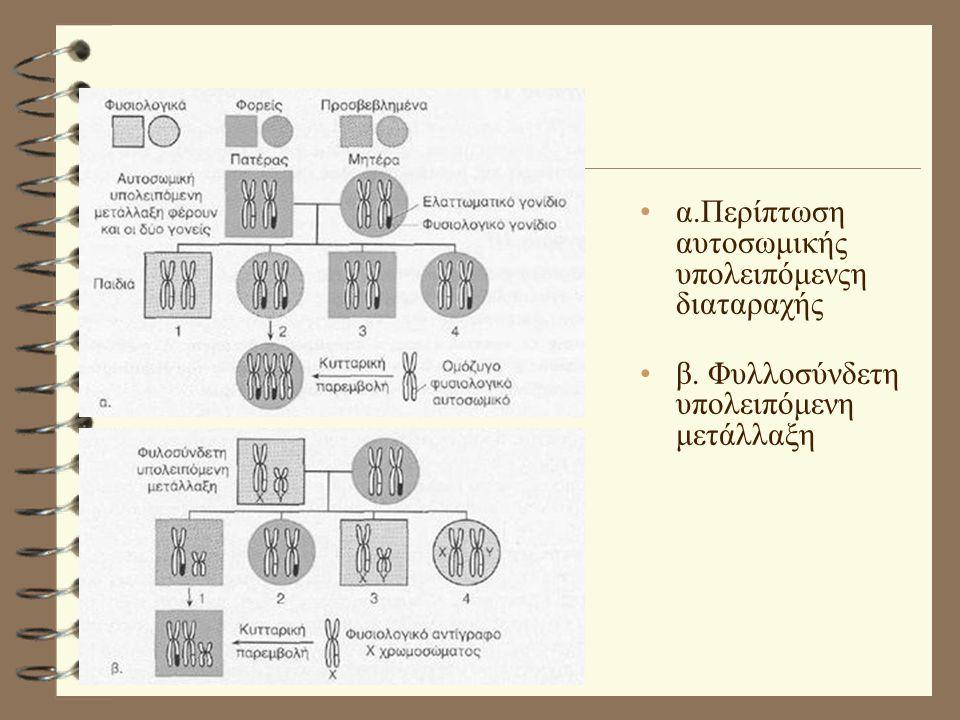 Μεταμόσχευση οργάνων •Οι μεταμοσχεύσεις μυελού των οστών είναι περιορισμένες αριθμητικά, συγκρινόμενες με εκείνες τις ασθένειες που δεν επηρεάζουν το κεντρικό νευρικό σύστημα, επειδή τα μεταμοσχευόμενα κύτταρα του μυελού των οστών δεν διαπερνούν τον φραγμό αιμοφόρων αγγείων-εγκέφαλου.