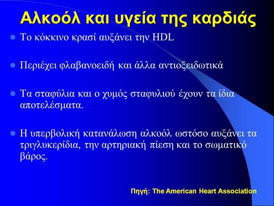 Αλκοόλ και υγεία της καρδιάς  Το κόκκινο κρασί αυξάνει την HDL  Περιέχει φλαβανοειδή και άλλα αντιοξειδωτικά  Τα σταφύλια και ο χυμός σταφυλιού έχο