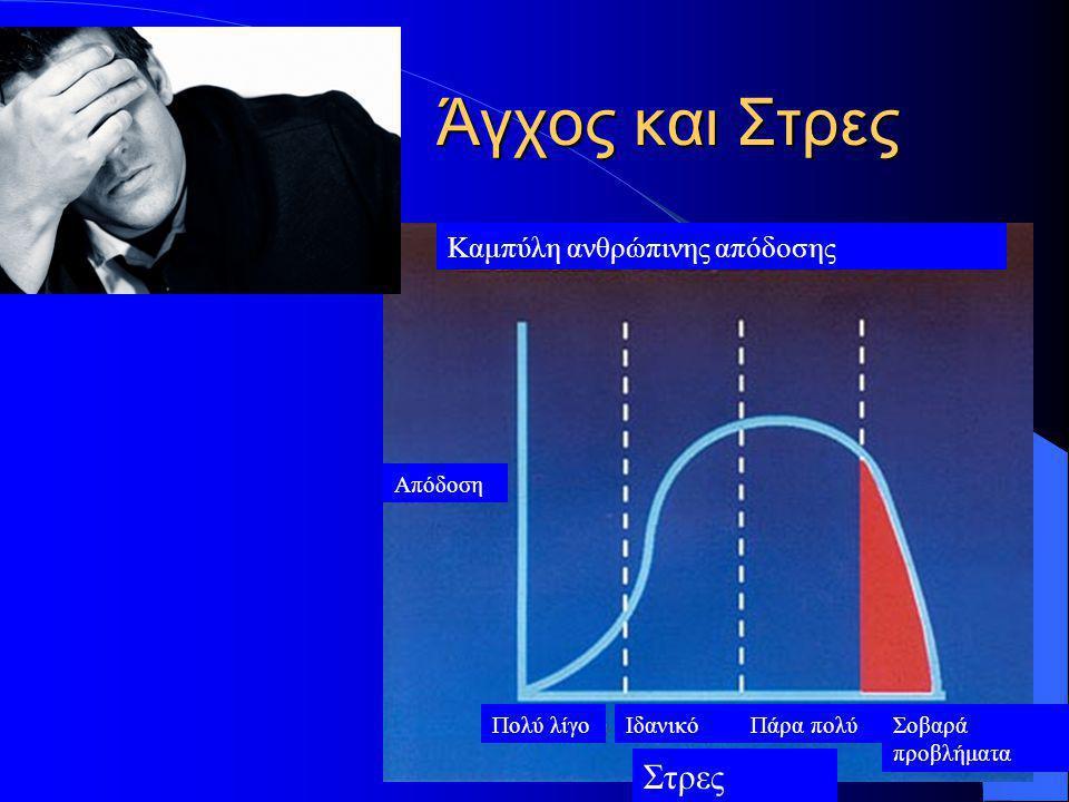 Άγχος και Στρες Καμπύλη ανθρώπινης απόδοσης Στρες Πολύ λίγοΙδανικόΠάρα πολύΣοβαρά προβλήματα Απόδοση