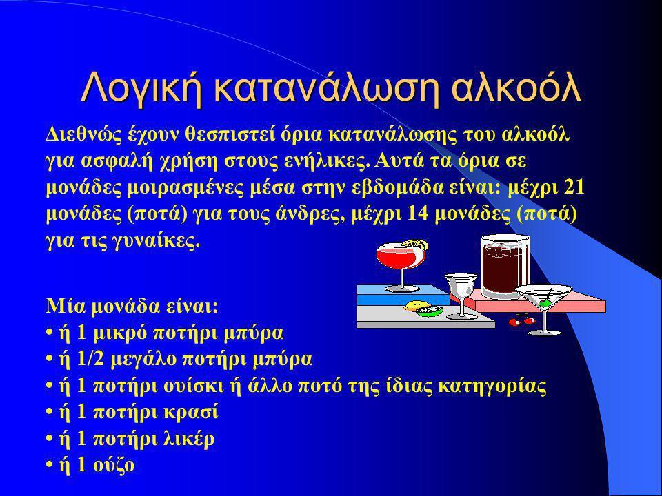 Λογική κατανάλωση αλκοόλ Διεθνώς έχουν θεσπιστεί όρια κατανάλωσης του αλκοόλ για ασφαλή χρήση στους ενήλικες. Αυτά τα όρια σε μονάδες μοιρασμένες μέσα